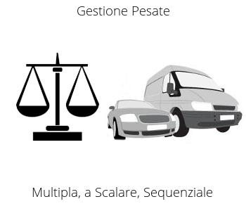 Gestione Pesate